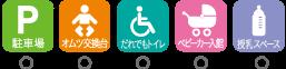 堺市役所サービス