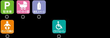 大仙公園サービス
